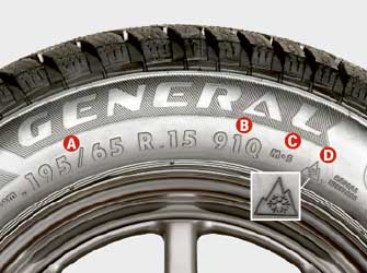 Winter Tires Quebec >> Automobile Protection Association Winter Tire Recommendations